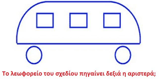 Το λεωφορείο του σχεδίου πηγαίνει δεξιά η αριστερά;