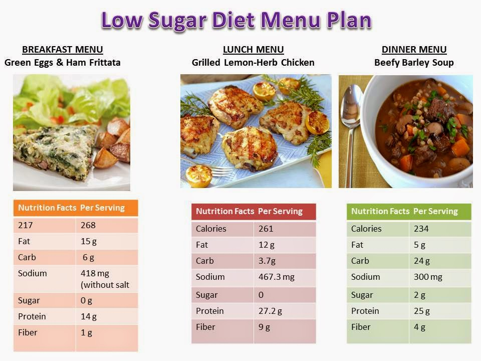 Online Diet Meal Delivery: December 2014
