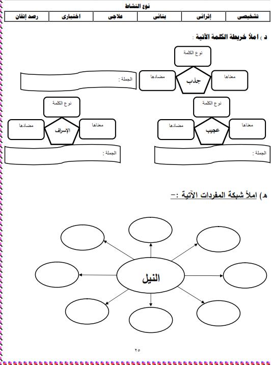 شيتات المجموعة المدرسية لمادة اللغة العربية للصف الثالث الابتدائى على هيئة صور للمشاهدة والتحميل The%2Bsecond%2Bunit%2B3%2Bprime_008