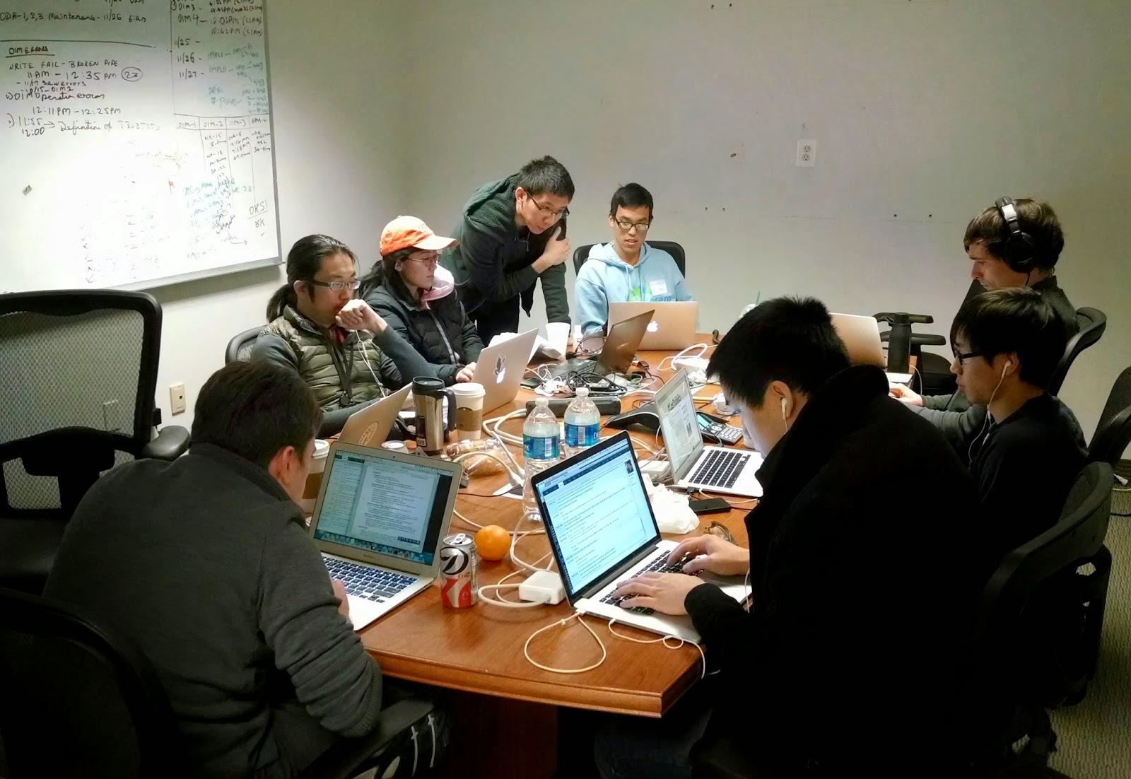 ekip çalışması, ekip, takım, team work