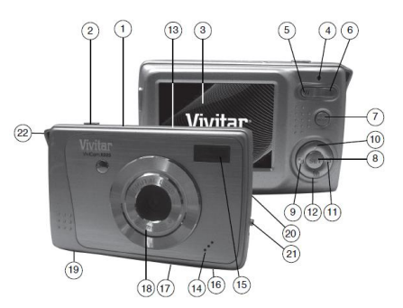 Vivitar ViviCam X025