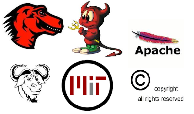 Logo of various licensing term