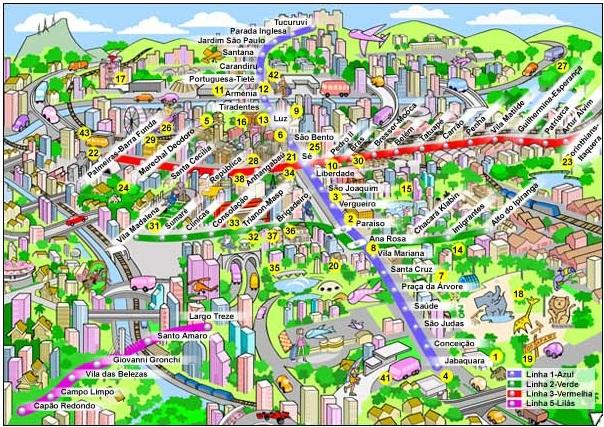Sao Paulo Tourist Map