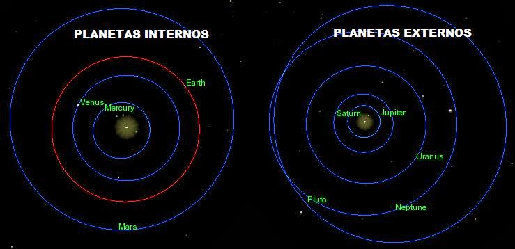 Ciencia simple para todos los planetas primera parte - Caracteristicas de los planetas interiores ...