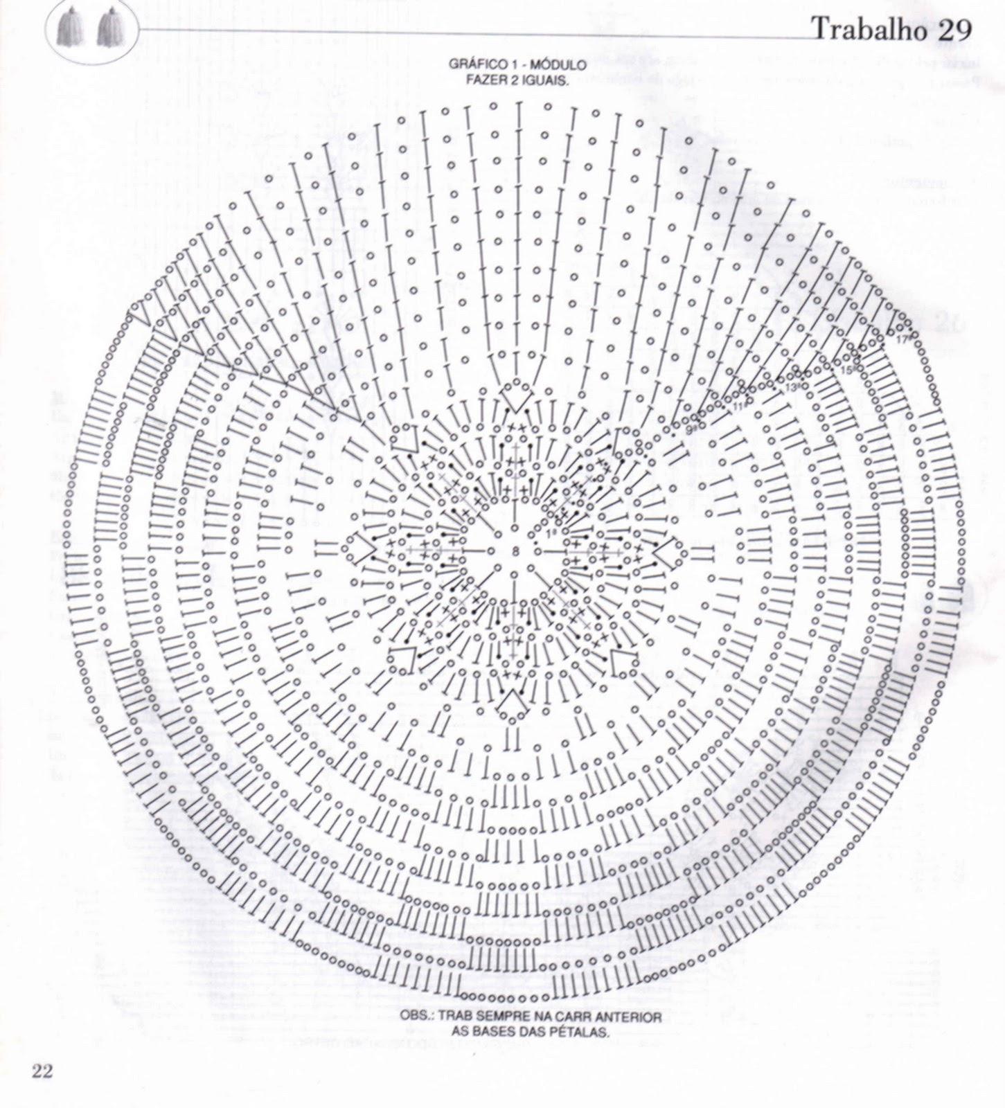Vaz Crochês Artesanato em Crochê graficos jgo banheiro -> Jogo De Banheiro Oval Simples Com Grafico
