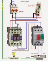 Conexionado contactor guardamotor y reloj horario