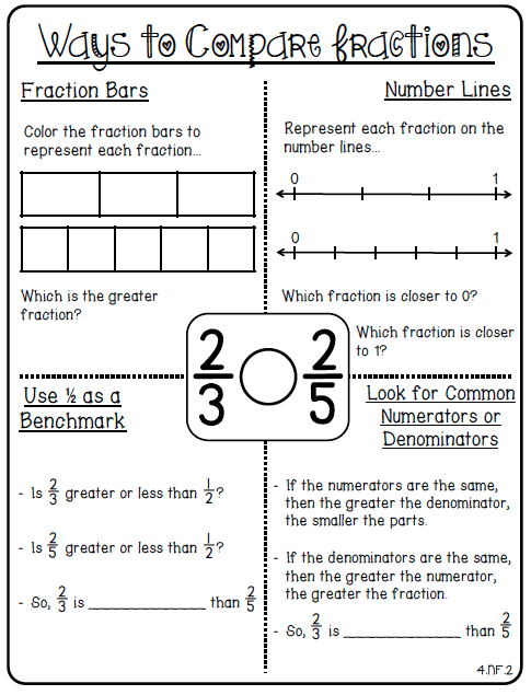 have added these printables as a product on TpT. Here are some ...