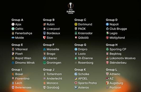 Hasil Lengkap Europa League MD2, jumat Dini Hari 2 Okt 2015