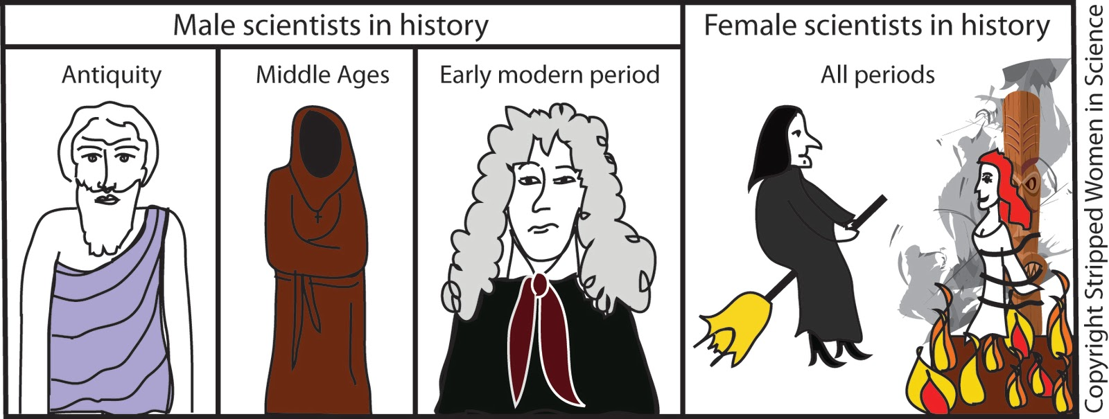 Image result for women in science cartoon