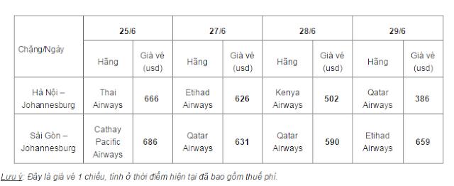 Vé máy bay đi Johannesburg giá rẻ 2015_1