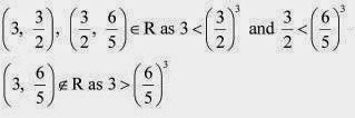NCERT 12 Maths Solution for Exercise 1.1