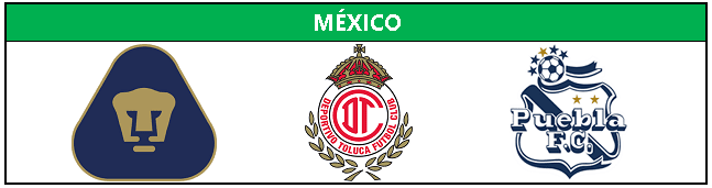 Classificados pra Libertadores do México