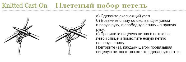 Вязание для малышей от 0 до 3 лет Схемы