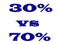 Podpowiadamy jak obliczyć koszty pośrednie we wniosku do NCN