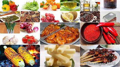Pantangan Makanan Untuk Penderita Infeksi Saluran Pernapasan