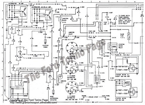 Ford    Torino Electrical System    Wiring    Diagrams