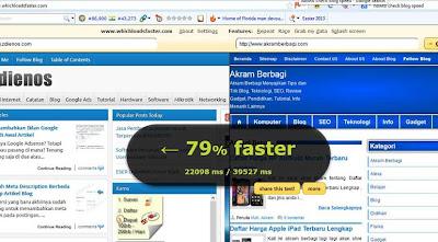 Cara untuk Mengetahui Kecepatan Loading Blog