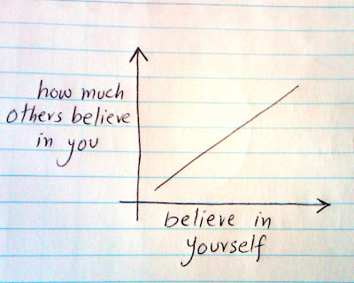 believe in yourself people