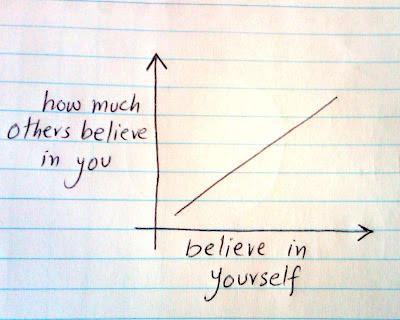 believe in yourself people