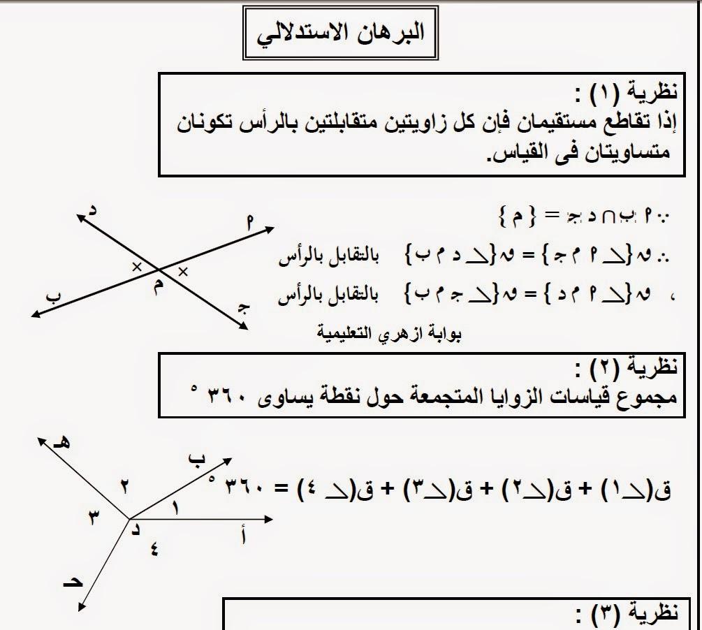مذكرة هندسة ترم ثان للصف الاول الاعدادي