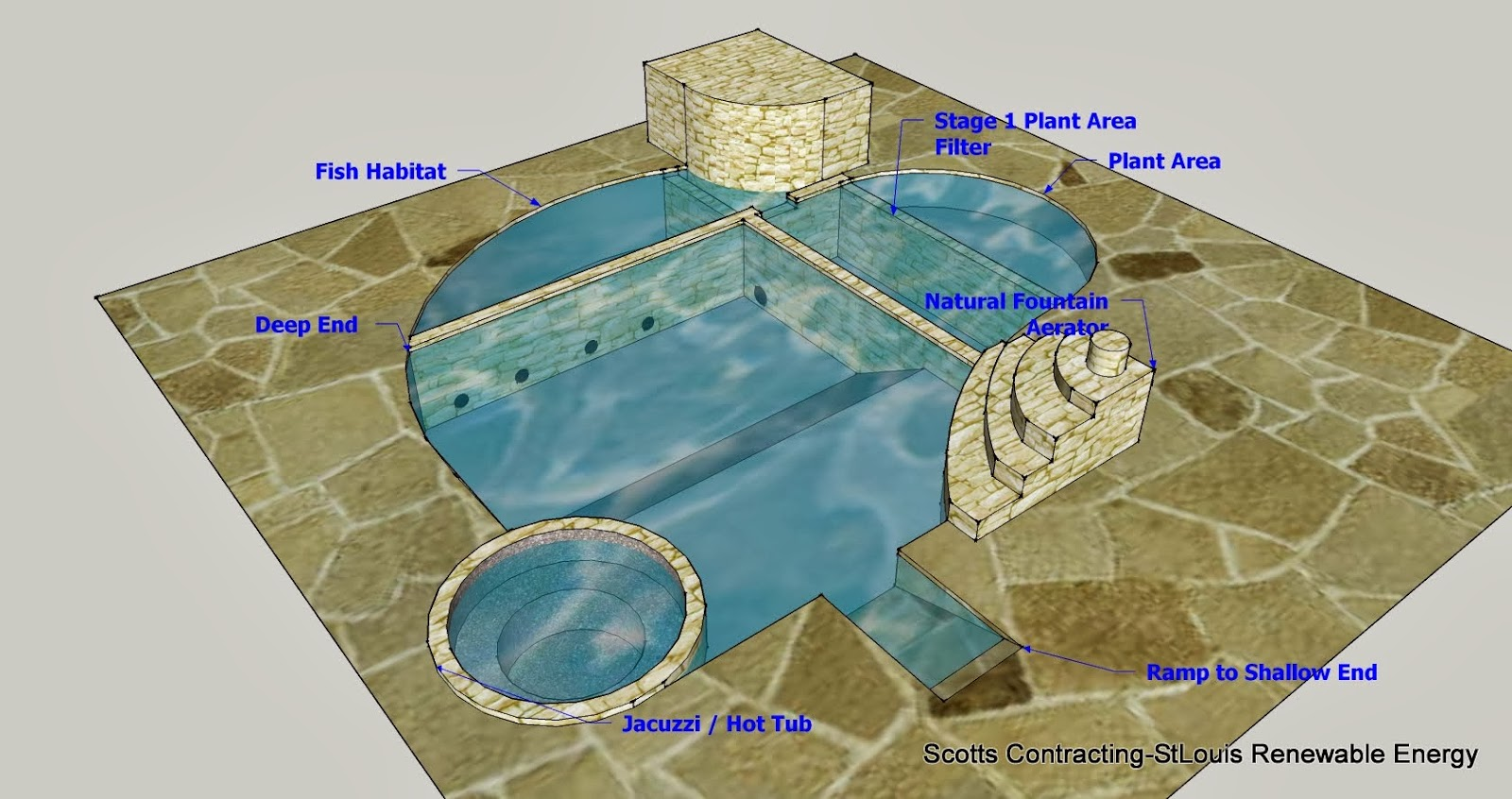 Natural Swimming Pool Design with Fish Habitat and Jacuzzi, Handicap Access Ramp, Fountain, Aquatic Plant Habitat, Pump House