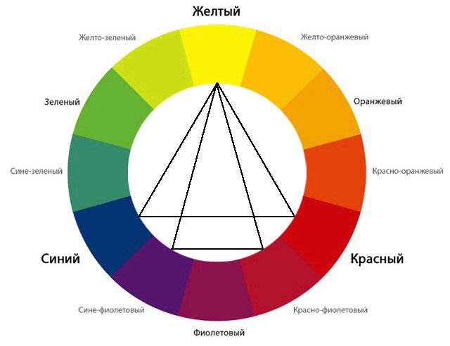 Таблица смешивания цветов 23