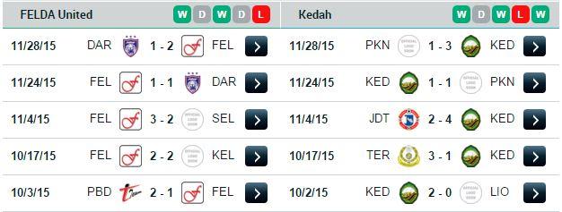 Felda United vs Kedah Separuh Akhir Piala Malaysia 2015