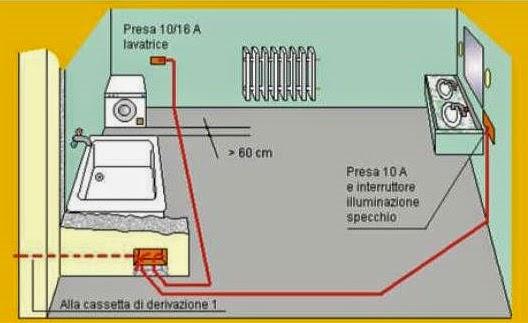 Impianto elettrico di un appartamento for Preventivo impianto elettrico pdf