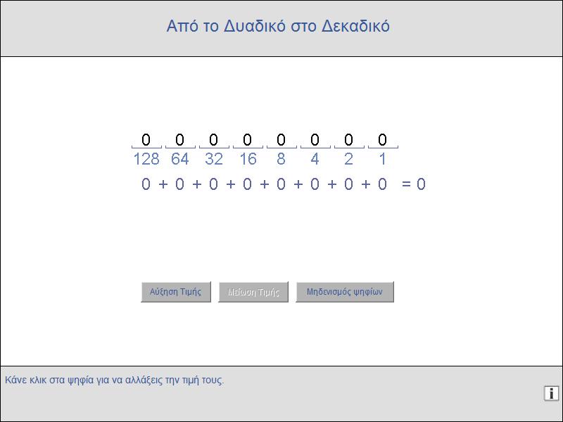 Μία δραστηριότητα του ψηφιακού σχολείου για τη μετατροπή ενός αριθμού από το δυαδικό στο δεκαδικό σύστημα αρίθμησης.