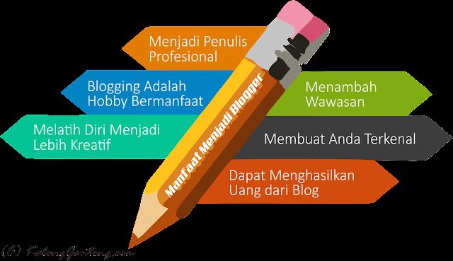 Manfaat dan Keuntungan Menjadi Penulis Blog (Blogger)