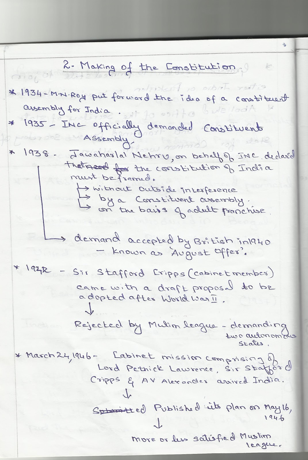 making of the constitution a Making of the indian constitution 5 sources of the indian constitution 6 let us  sum up 7 further readings 8 answers to check your progress 9 possible.