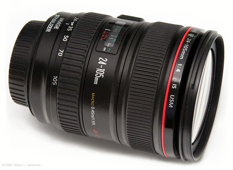 Harga Lensa Kamera Canon EF 28-135mm f/3.5-5.6 IS USM Terbaru