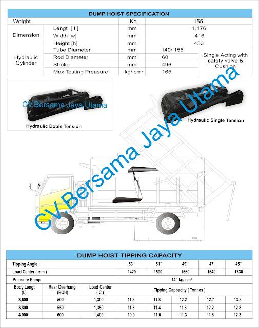 Bersama Jaya Utama Hydraulic Dump Truck Hoist Specificasion