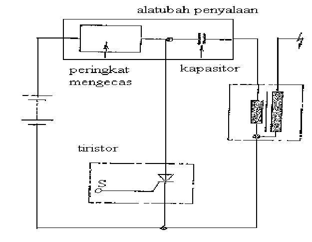 Image Result For Automotif Adalaha