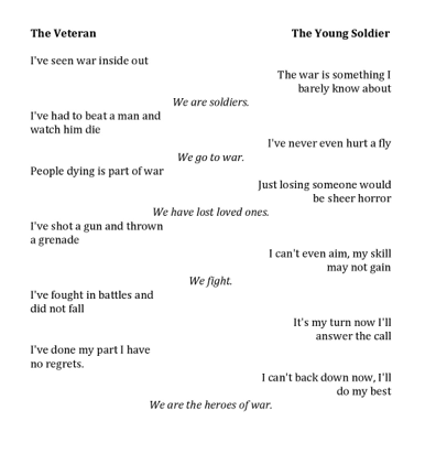 Sparking Student Motivation: Two Voice Poems - Ideas By Jivey: For ...