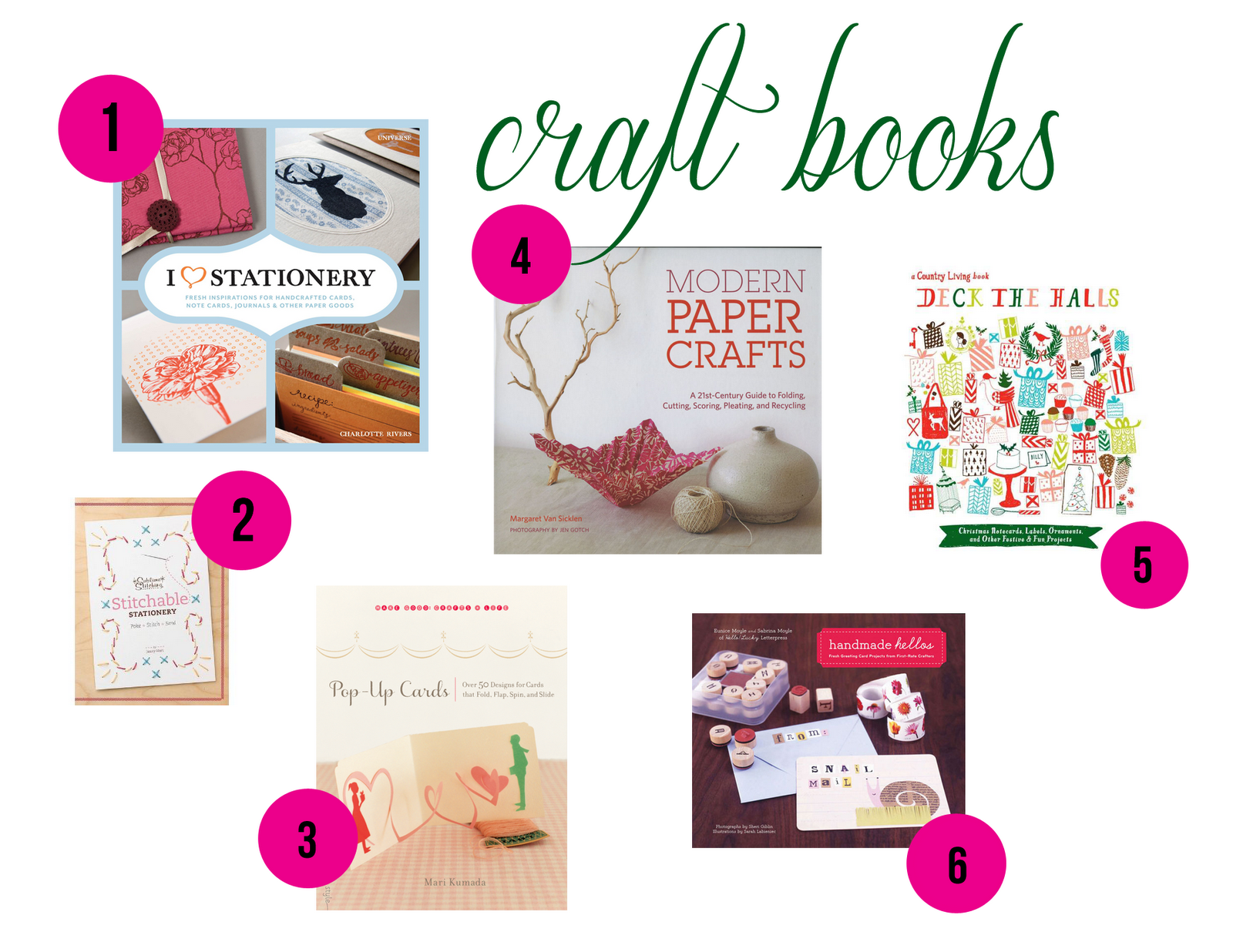 the stationery place: stationery-lover's gift guide: craft books