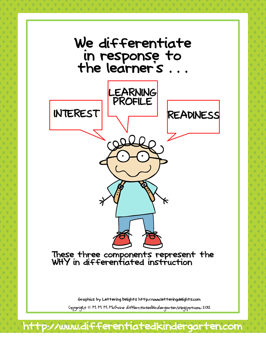 how to differentiate instruction in the classroom
