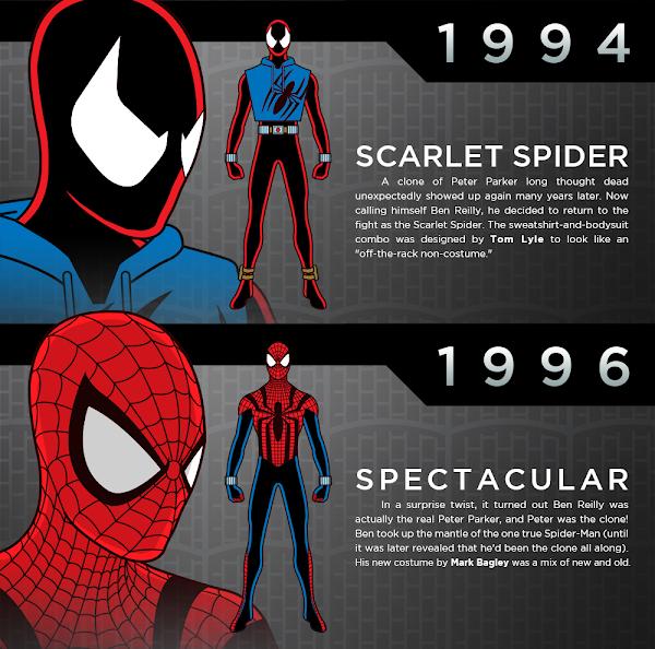 Spider-Man Web Warriors