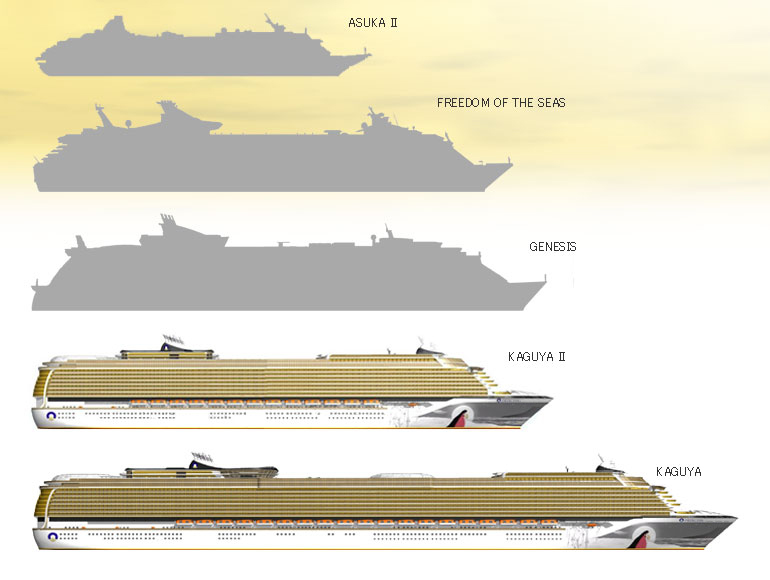 Princess kaguya el crucero m s grande del mundo for Cuarto de zanty ferry