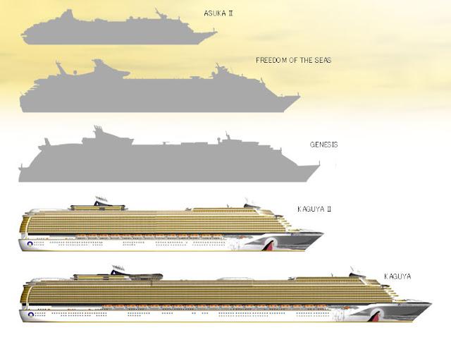 Dibujo comparativa Barcos mas grandes del mundo