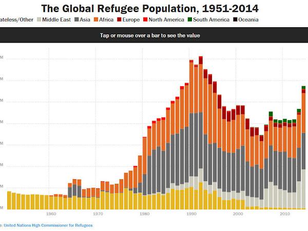 Sen. Jeanne Shaheen: U.S. Refugee Goal Falls Short of Our Capability