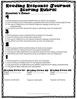 Ap essay rubric 19