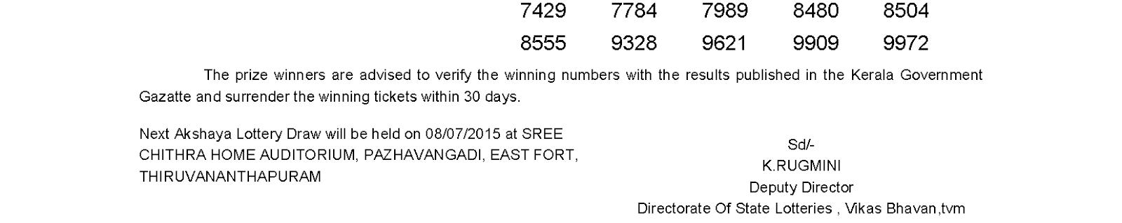 Akshaya Lottery AK 196 Result 1-7-2015