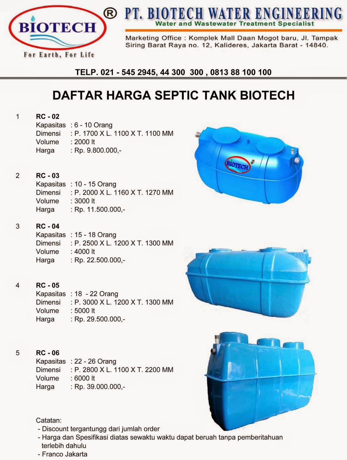daftar harga septic tank biotech, bt series, sepiteng, ipal, stp, biofive, biogift, induro, biofil