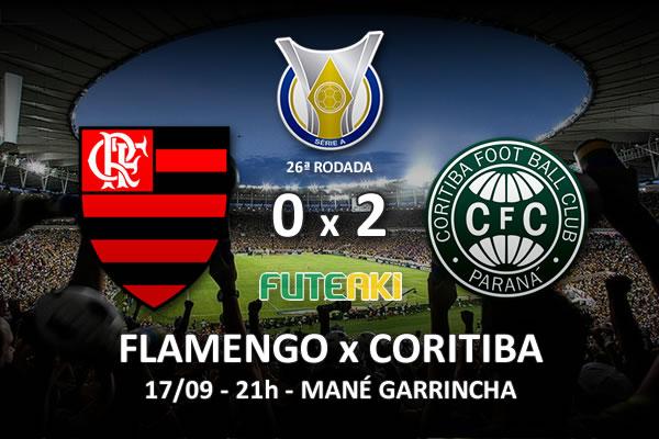 Veja o resumo da partida com os gols e os melhores momentos de Flamengo 0x2 Coritiba pela 26ª rodada do Brasileirão 2015.