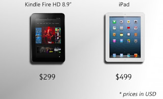 "Kindle Fire HD 8,9"" VS iPad"