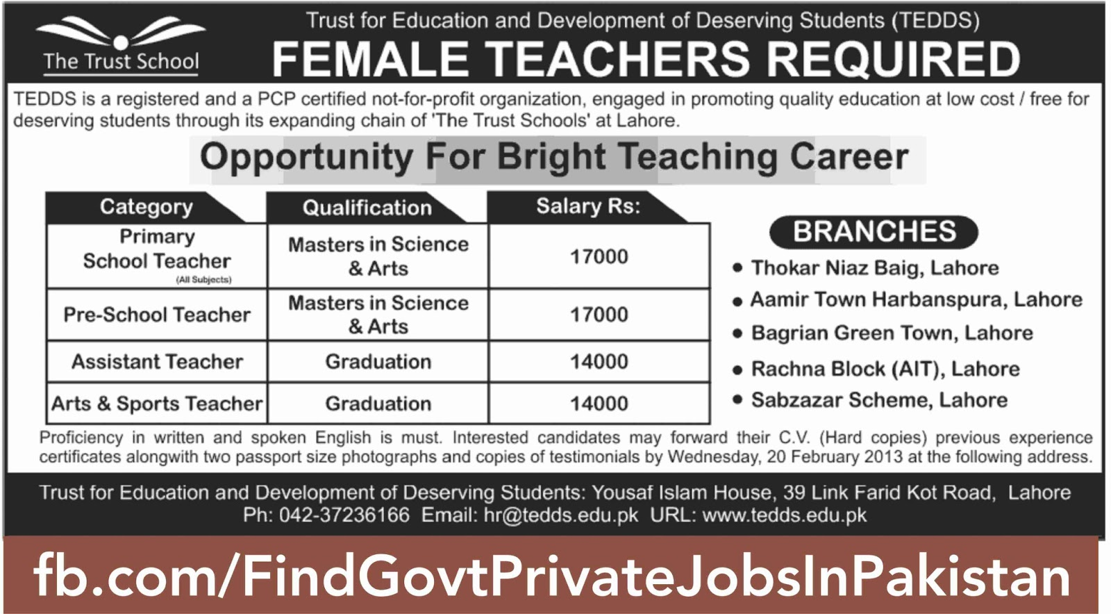female teacher requried sunday job ads