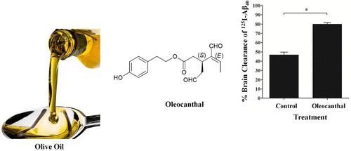 Oleocanthal,