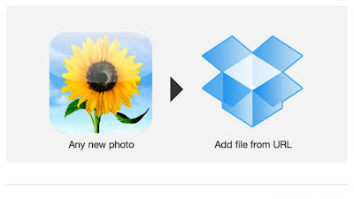 Upload Your iPhotos to Dropbox