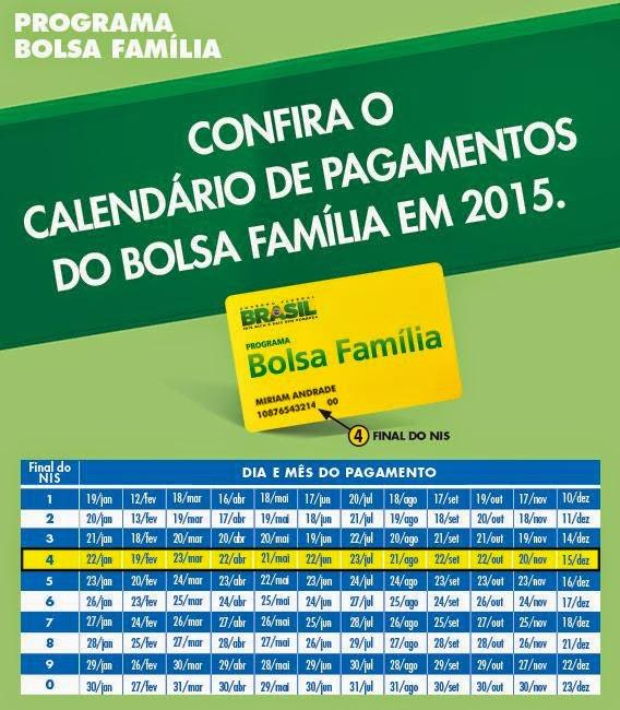 Calendário de pagamento do Bolsa Família 2015